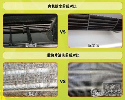 基本介绍:   1,分体式空调清洗:     断开空调电源,打开盖板,卸下