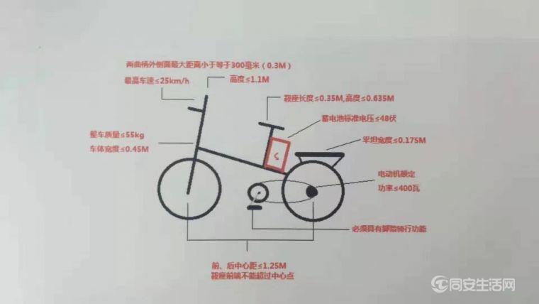 电动自行车牌